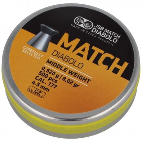 Śrut JSB Diabolo Match MW 4,5 mm